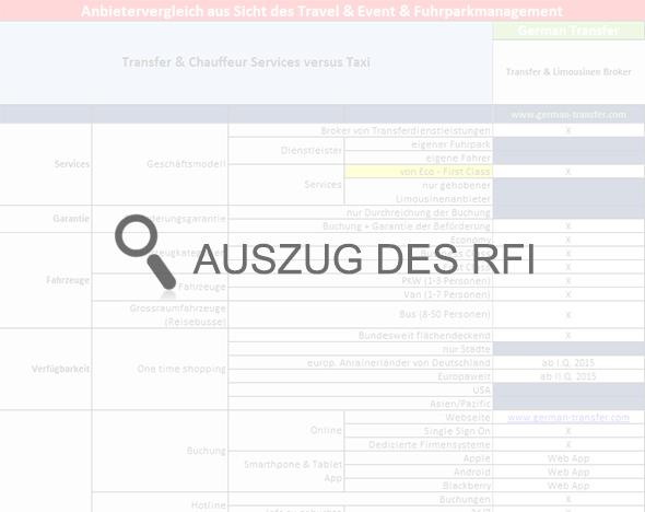 RFI RFP Teaser